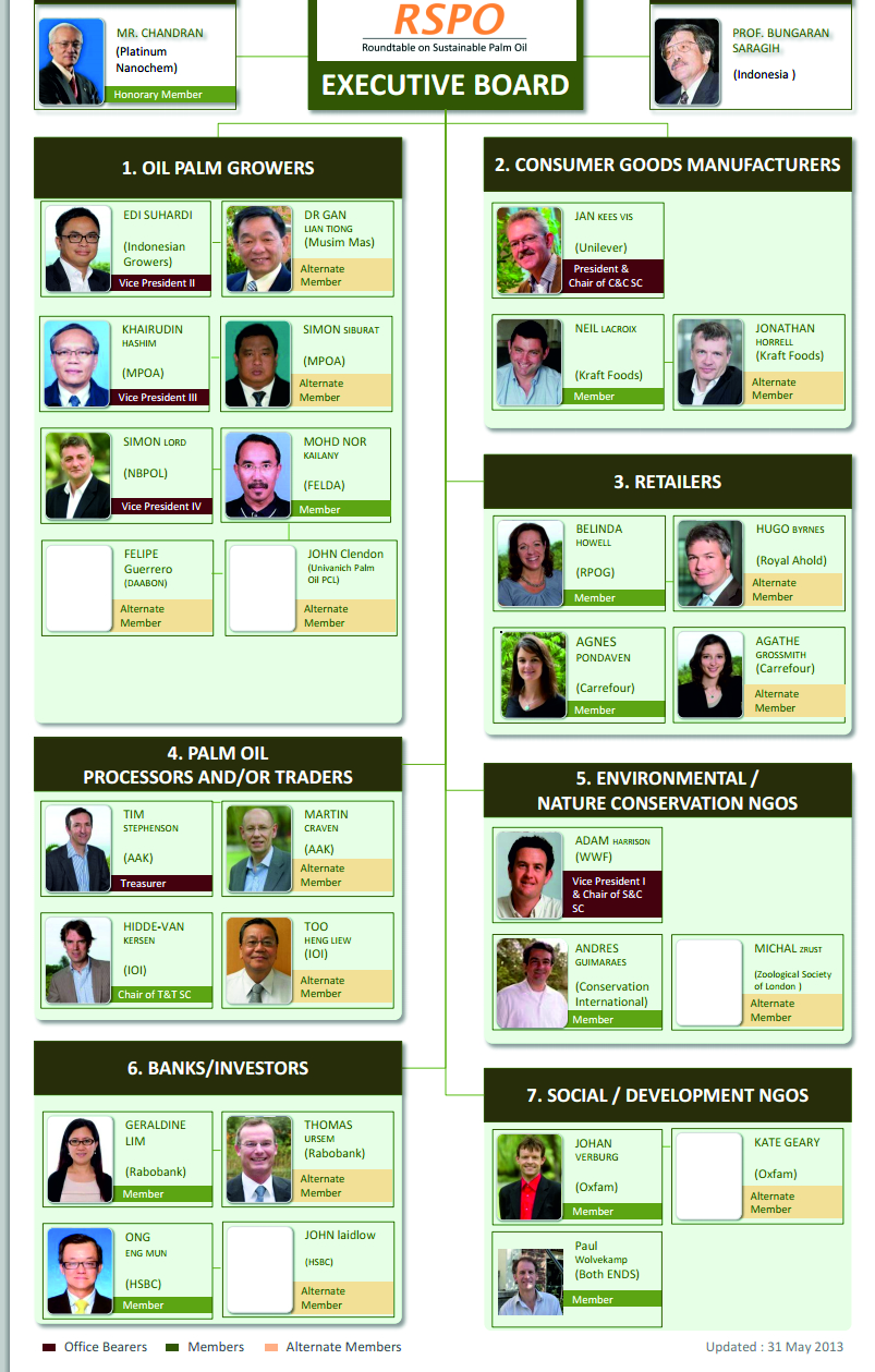 Screenshot http://www.rspo.org/en/executive_board