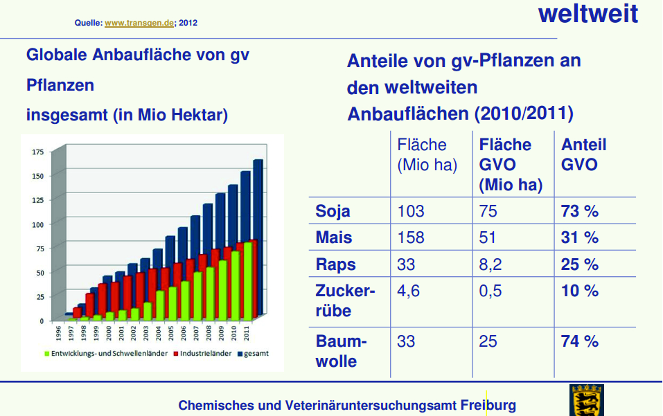 http://www.landwirtschaft-bw.info/