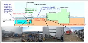 Fukushima: kommt es zur Kernspaltung, bedroht es die ganze Menschheit  – für Tausende von Jahren