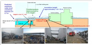 http://fukushima.grs.de/