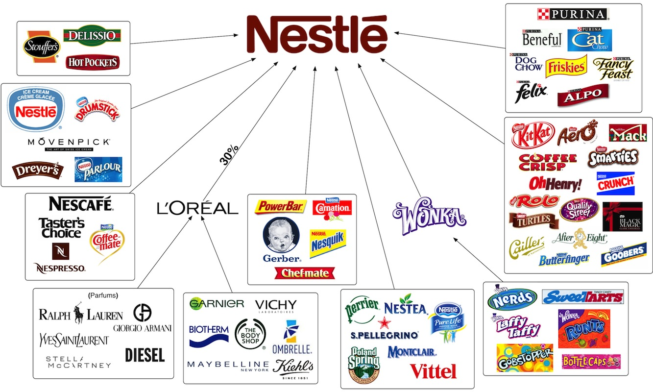 https://netzfrauen.org/wp-content/uploads/2013/11/nestle.jpg
