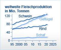 Deutsche Bank3