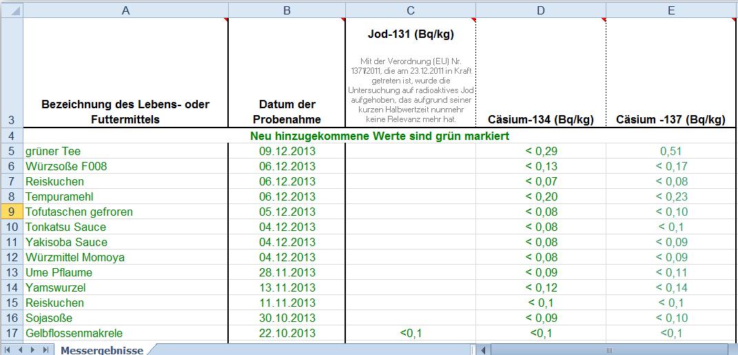 Screenshot -bvl.bund.de