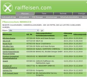 Screenshot raiffeisen.com