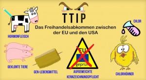 Freihandelsab