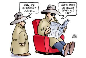 Erwischt! Spionieren ist teuer – nach NSA auch BND