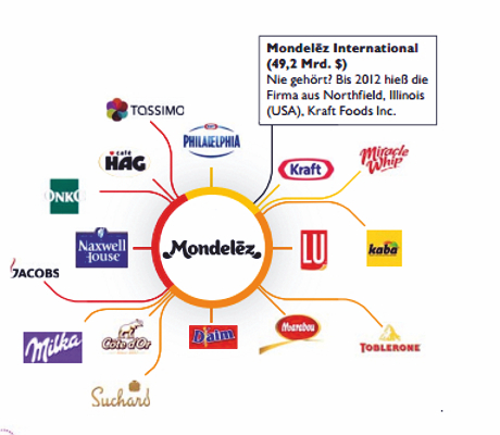 Oscar Mayer Bologna Round Rigid 1593 as well lunchablesparents further Colaboracion Global Permite Cambio De Cultura En Kraft Foods 4075341 also Wienermobile Is  ing To Town furthermore Kraft Heinz Foods Recalls 2 Million Pounds Of Turkey Bacon. on oscar mayer foods