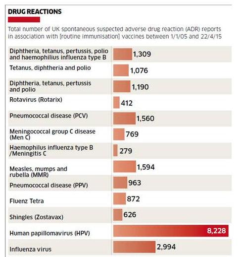 hpv impfung zusammensetzung a condyloma eltávolítása Vlagyimirban