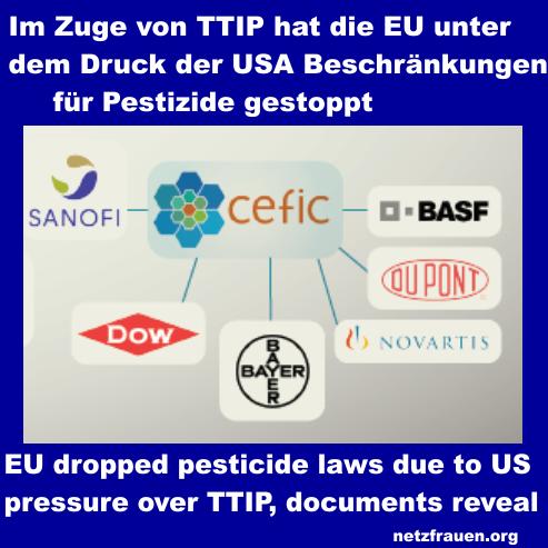 TTIP12