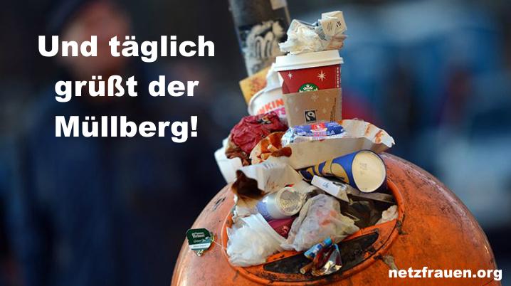 Müllberg