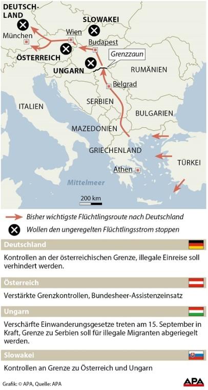 Karte SŸdosteuropa, bisherige FlŸchtlingsroute, Ma§nahmen von Deutschland, …sterreich und Ungarn Grafik 1047-15-Fluechtlinge.ai, Format 88 x 172 mm