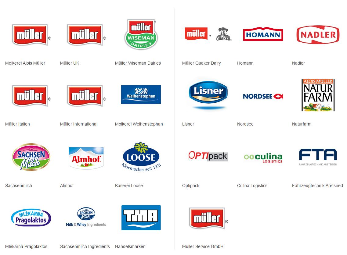 Sponsoring Firmen Г¶sterreich