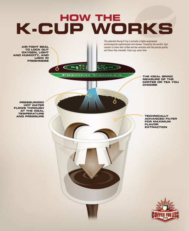 Keurig_K_Cup_Graphic_Wide