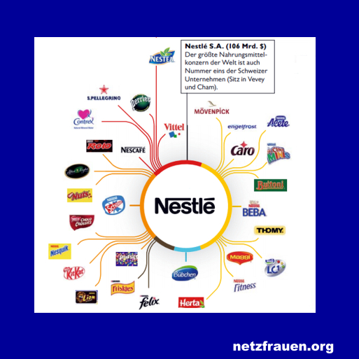 nestle recommendations strategy Examples of some of the initiatives undertaken by nestlé in support of previous dga recommendations strategy to adapt portion sizes nestle  user login e.