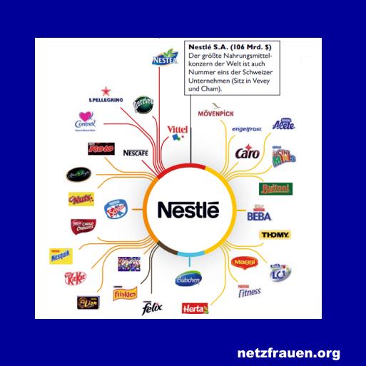 Nestle66