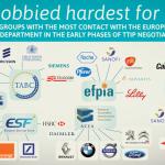 TTIP – die vielen weitreichenden Verflechtungen in der Politik und Wirtschaft