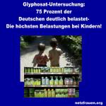 Glyphosat-Untersuchung: 75 Prozent der Deutschen deutlich belastet – Die höchsten Belastungen bei Kindern!