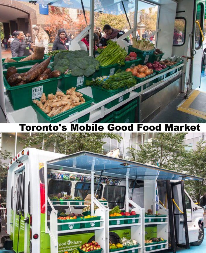 http://foodshare.net/