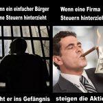 Wie Konzerne Europas Kassen plündern! EU verliert jährlich 170 Mrd. Euro Steuer-Einnahmen