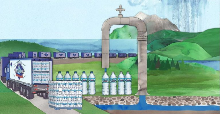 Neuer Ärger für Nestlé -Verbraucherbetrug!Statt Quellwasser nur gewöhnliches Grundwasser? Nestle is being sued for defrauding consumers!